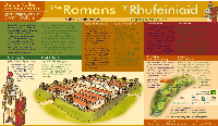 The Romans in the Dulais Valley